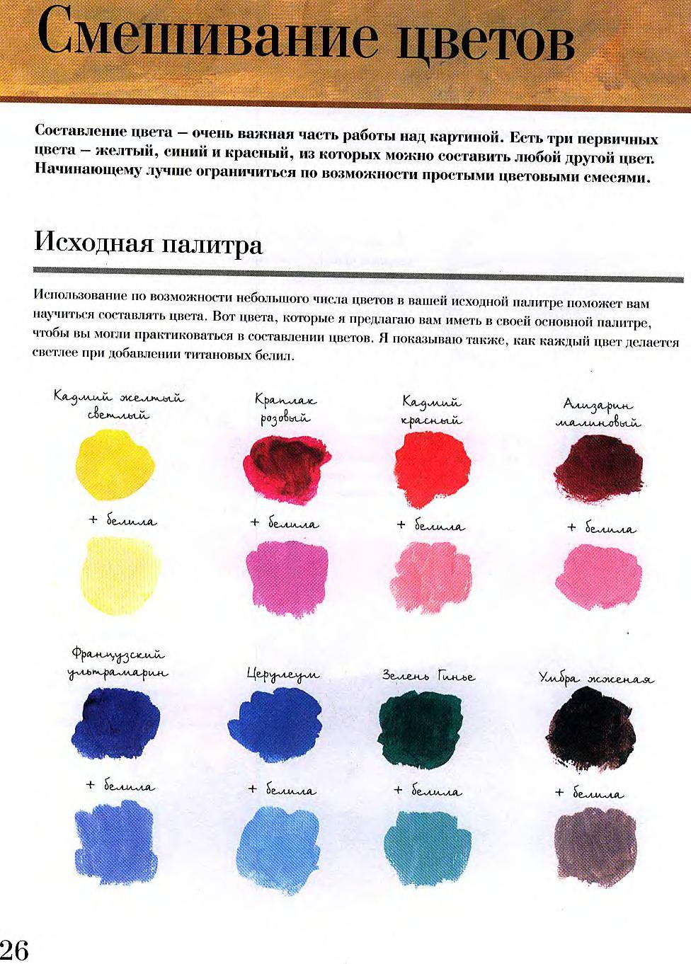 Как сделать рисунки на ногтях акриловыми красками пошагово 27